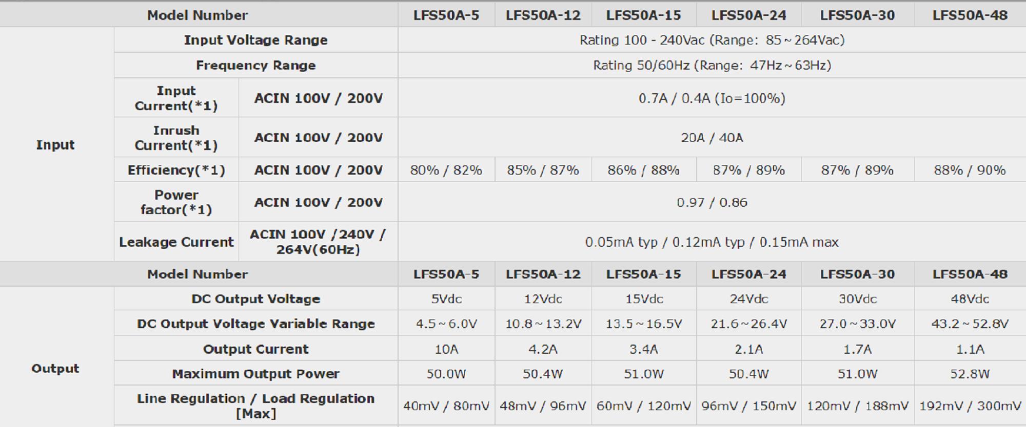 LFS50A power supply specs
