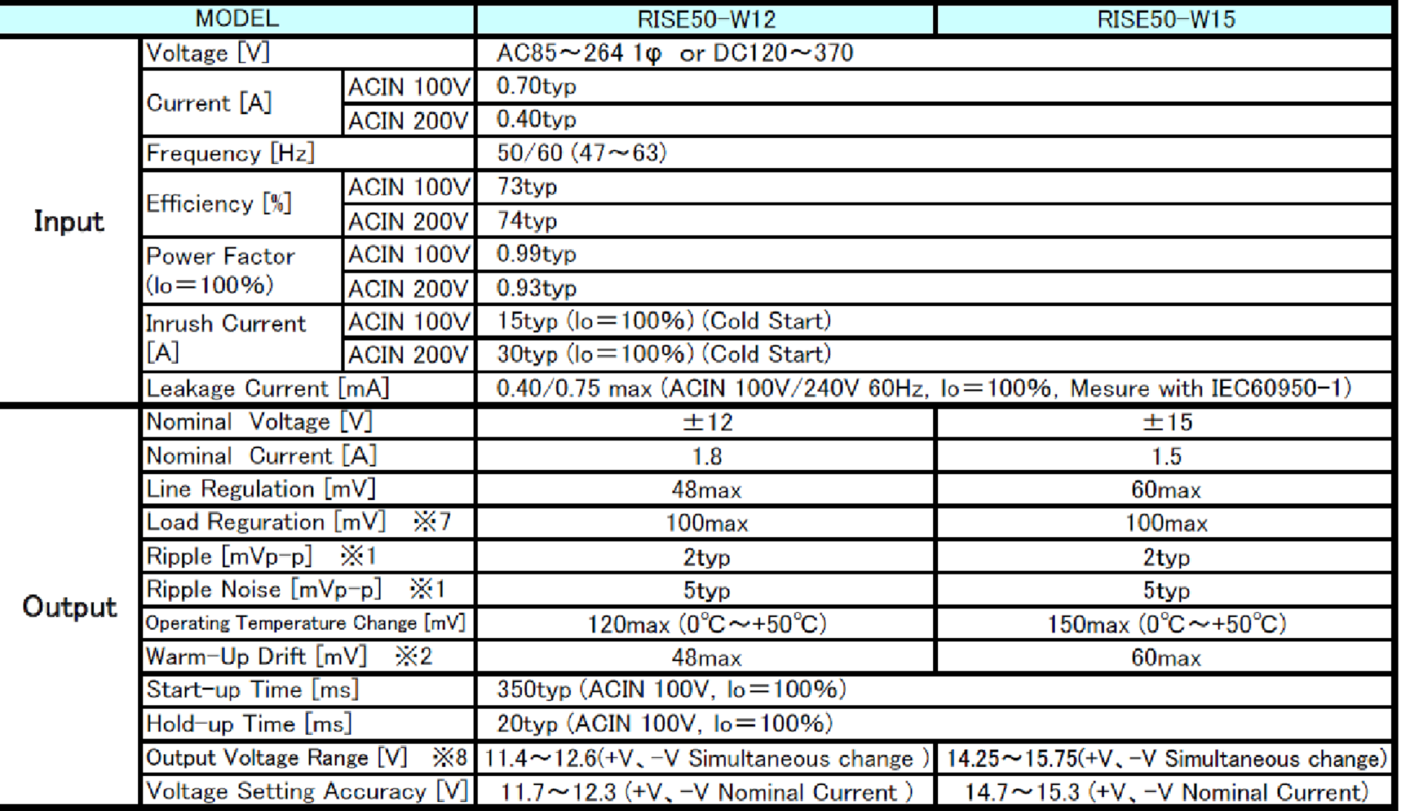 RISE50-W  power supply specs